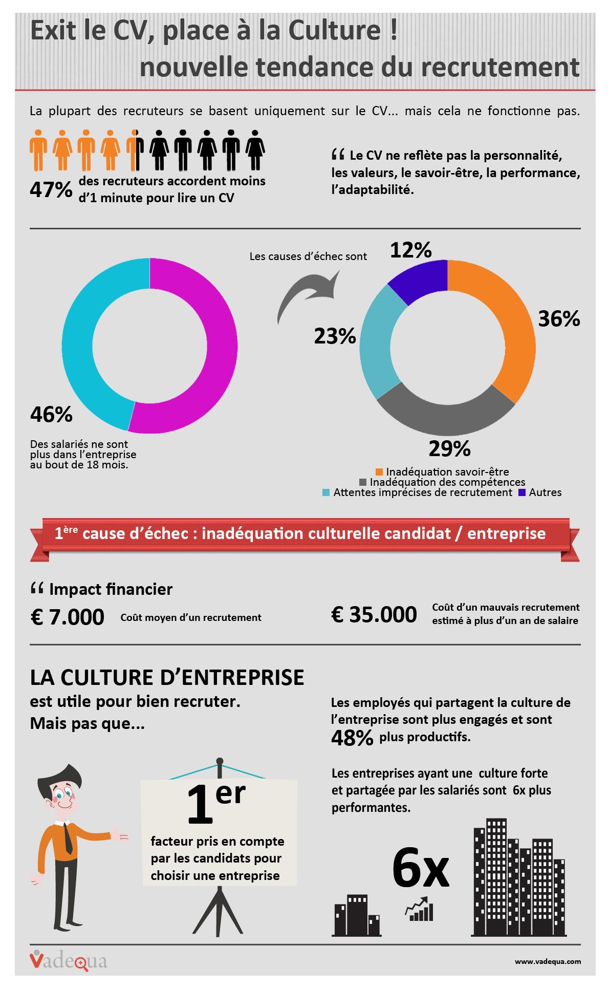 culture_entreprise_nouvelle_tendance